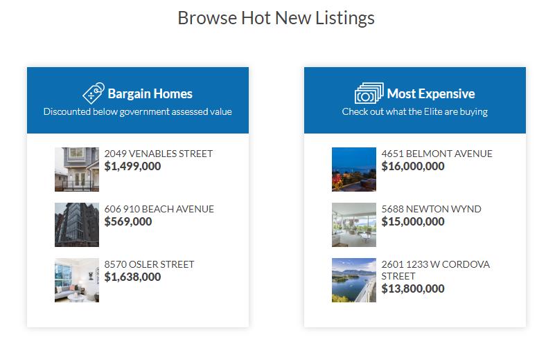 Hot listings